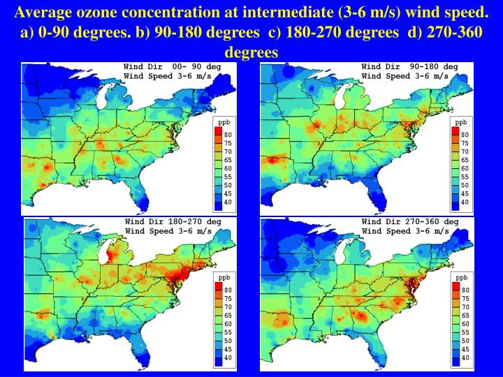 Average ozone concentration at intermediate (3-6 m/s) wind speed. a) 0-90 degrees. b) 90-180 degrees  c) 180-270 degrees  d) 270-360 degrees
