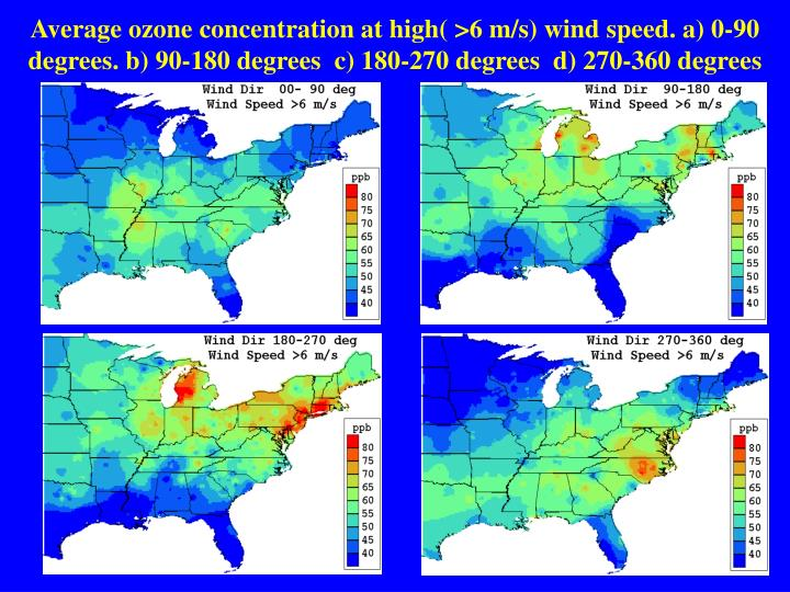Average ozone concentration at high( >6 m/s) wind speed. a) 0-90 degrees. b) 90-180 degrees  c) 180-270 degrees  d) 270-360 degrees