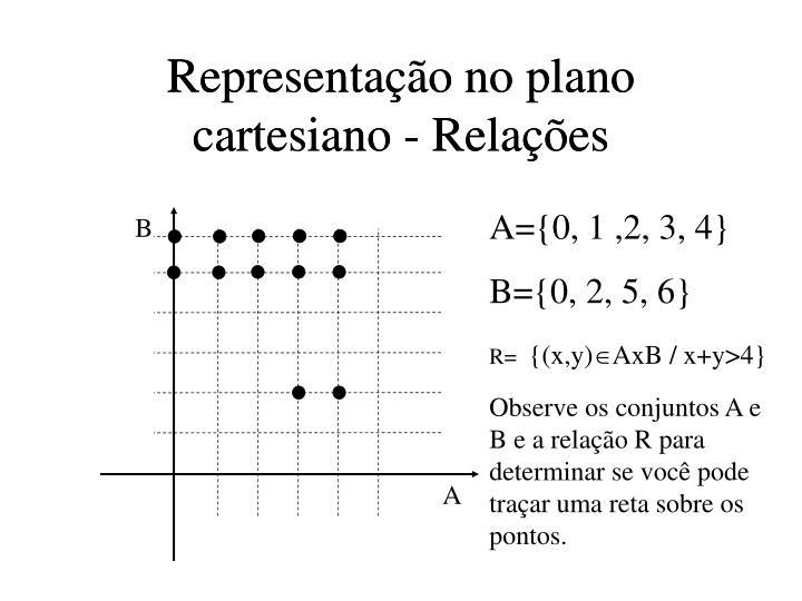 Representação no plano cartesiano - Relações