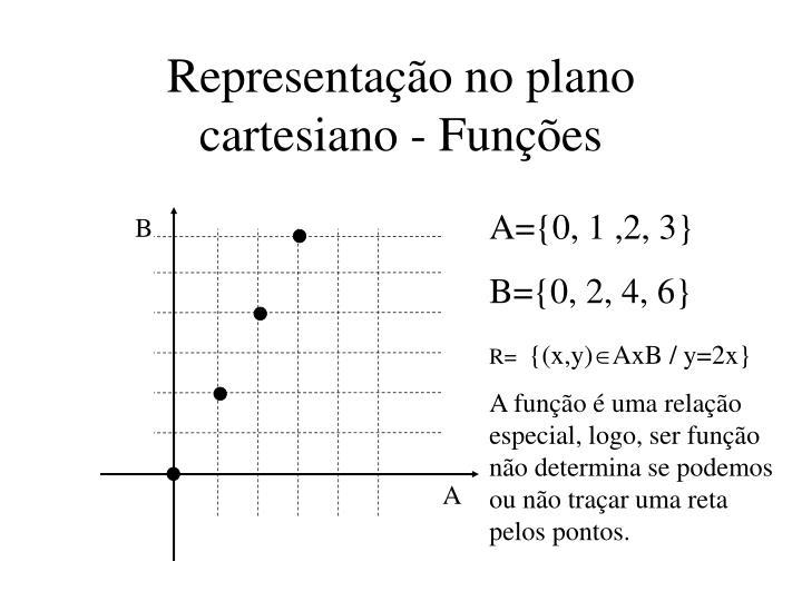 Representação no plano cartesiano - Funções