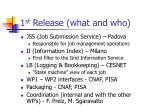 1 st release what and who1