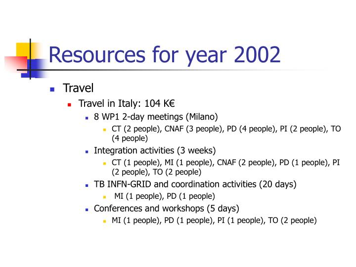 Resources for year 2002