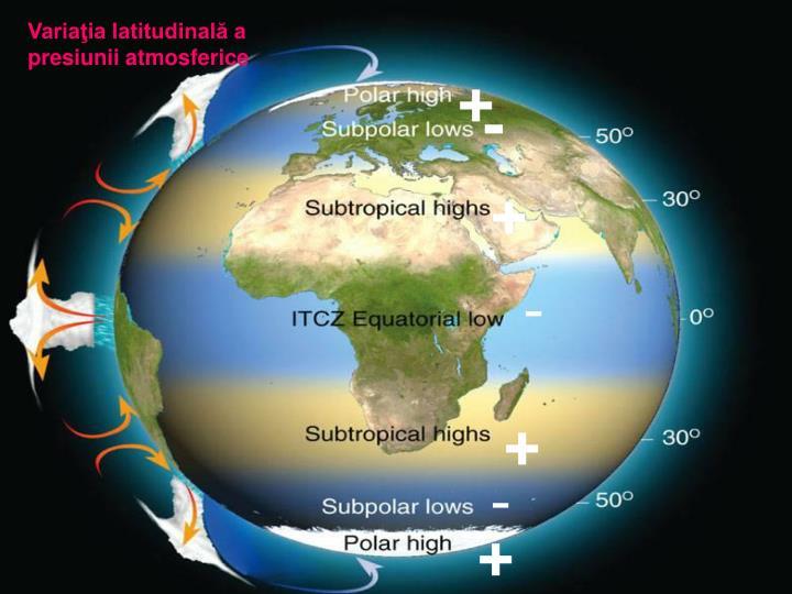 Variaţia latitudinală a presiunii atmosferice