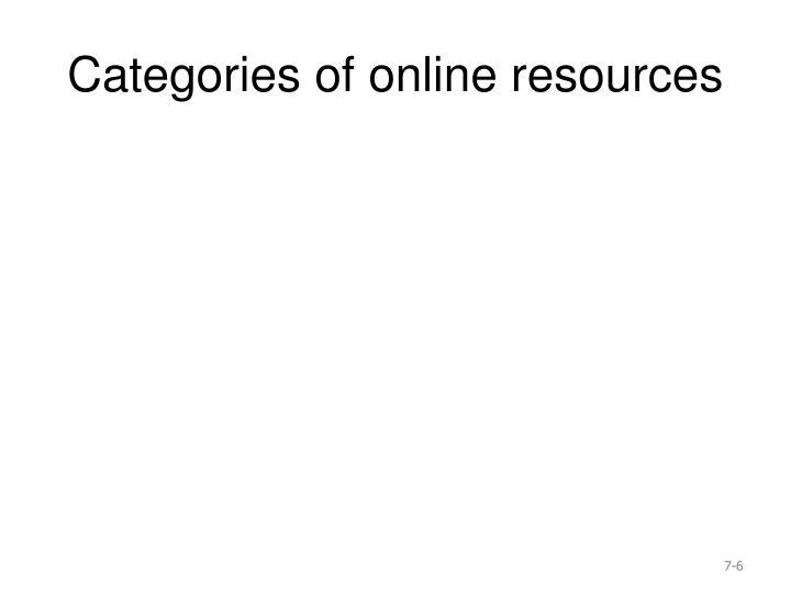 Categories of online resources