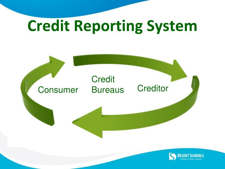 Credit Reporting System