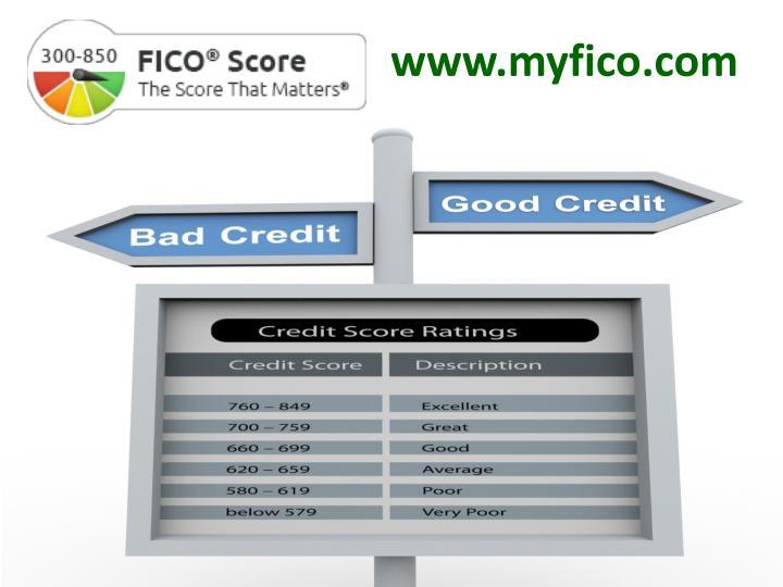 www.myfico.com