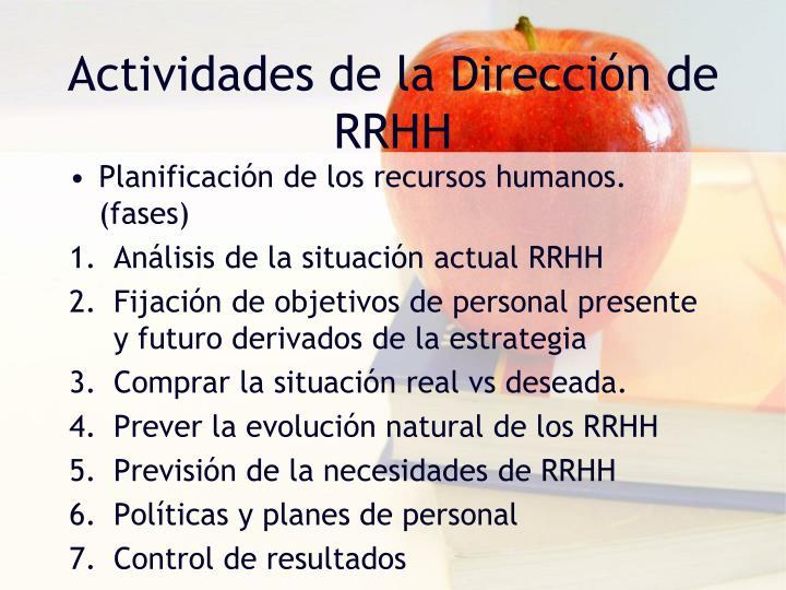Actividades de la Dirección de RRHH