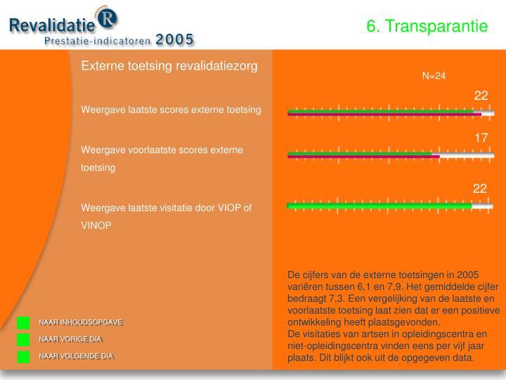 6. Transparantie