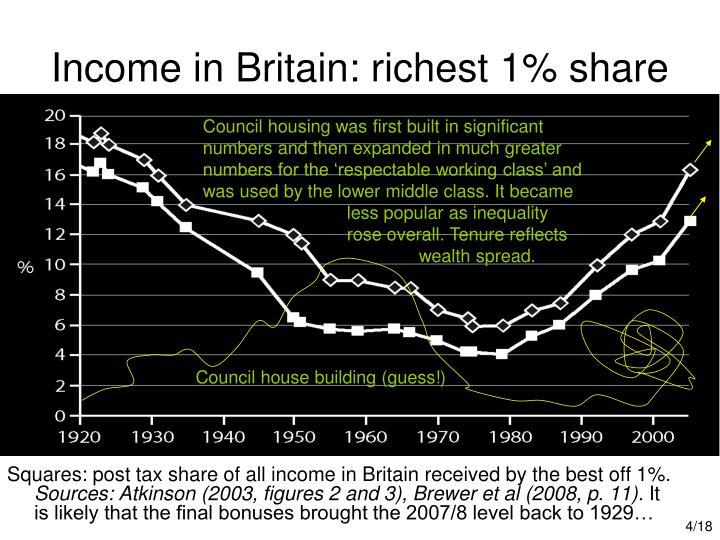Income in Britain: richest 1% share
