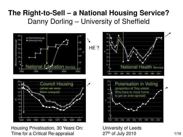 The right to sell a national housing service danny dorling university of sheffield