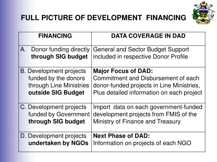 FULL PICTURE OF DEVELOPMENT  FINANCING