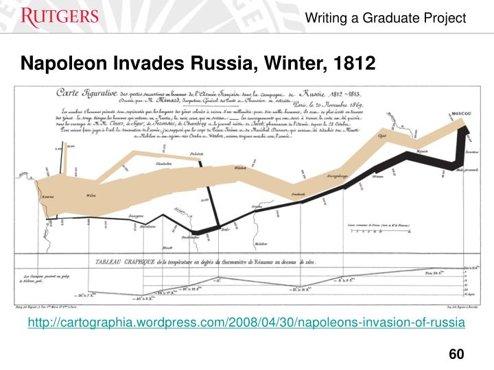 Napoleon Invades Russia, Winter, 1812