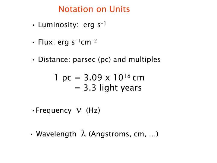 Notation on Units