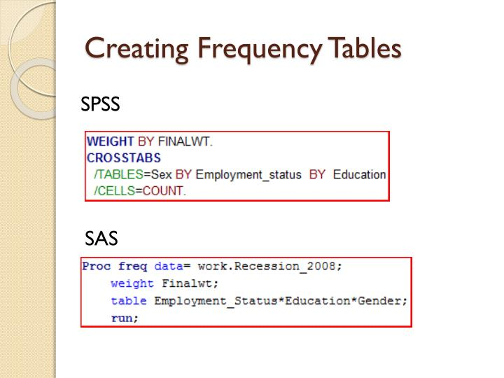 Creating Frequency Tables