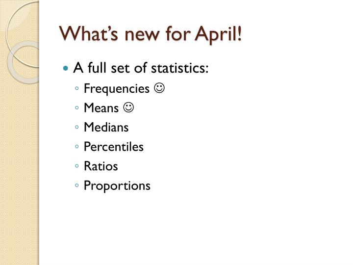 What's new for April!