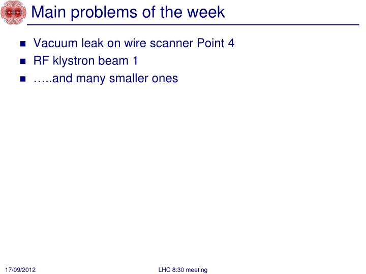 Main problems of the week