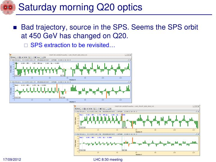 Saturday morning Q20 optics