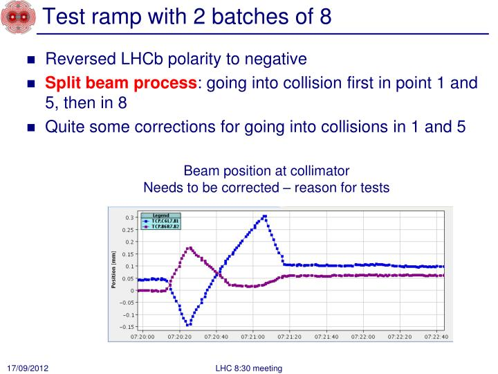 Test ramp with 2 batches of 8