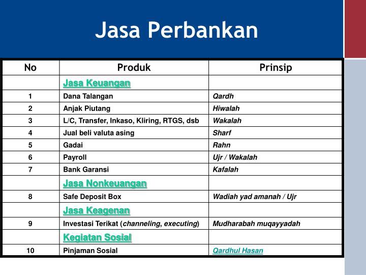 Jasa Perbankan