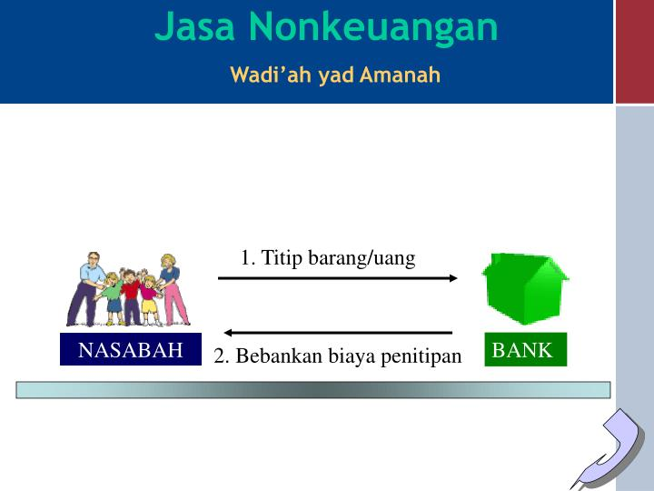 Jasa Nonkeuangan