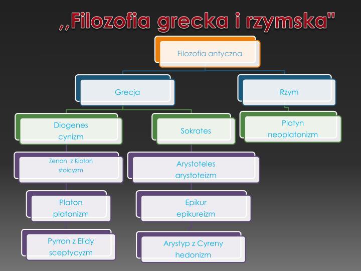 ",,Filozofia grecka i rzymska"""