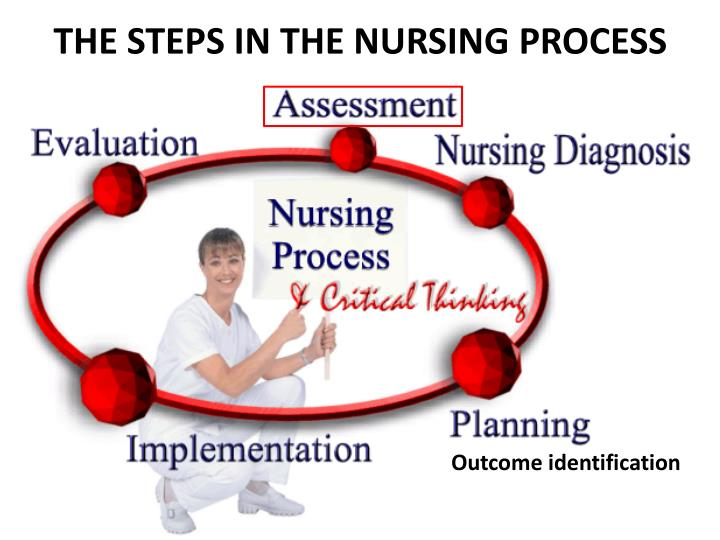 THE STEPS IN THE NURSING PROCESS