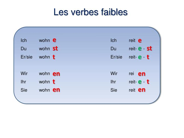 Les verbes faibles