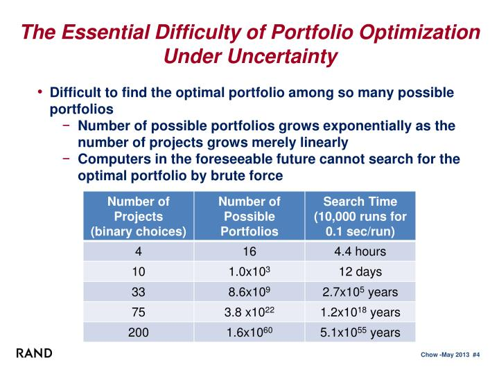 The Essential Difficulty of Portfolio Optimization Under Uncertainty