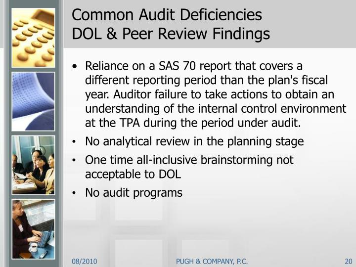 Common Audit Deficiencies