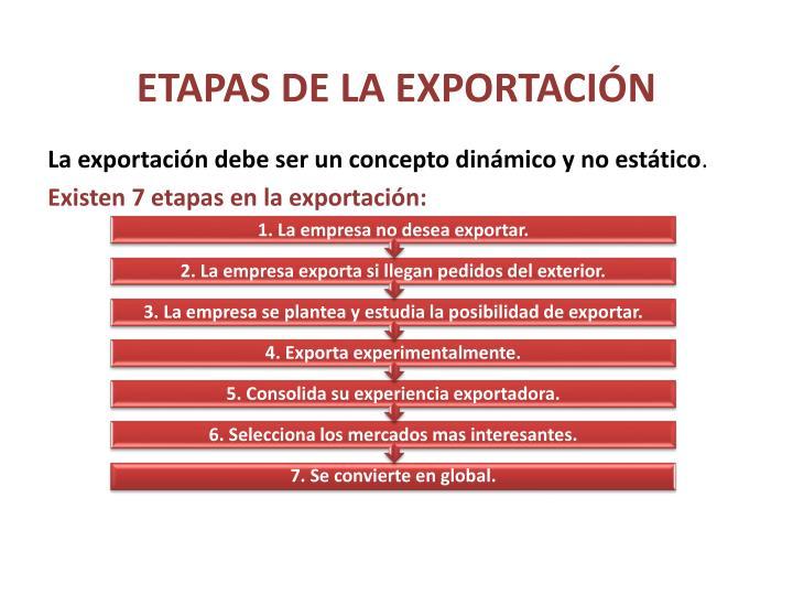 ETAPAS DE LA EXPORTACIÓN