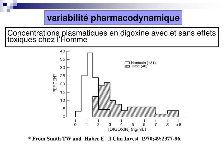 Concentrations plasmatiques en digoxine avec et sans effets toxiques chez l'Homme