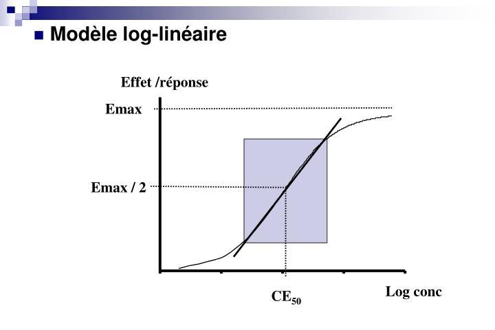 Modèle log-linéaire