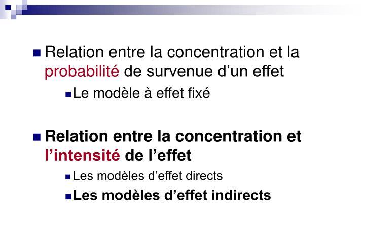 Relation entre la concentration et la