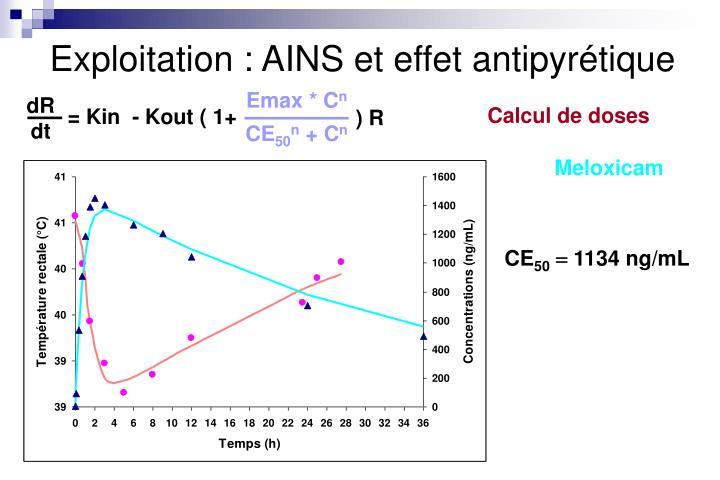 Exploitation : AINS et effet antipyr