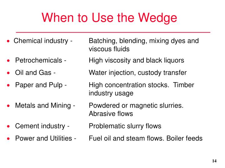 When to Use the Wedge