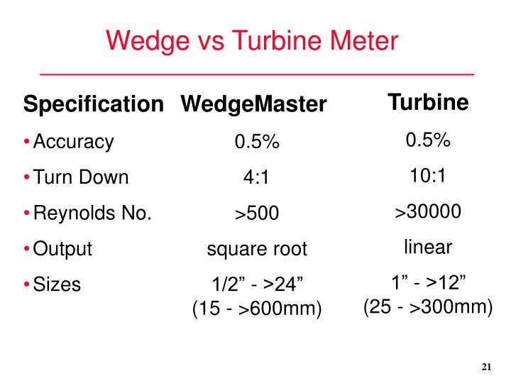 Wedge vs Turbine Meter