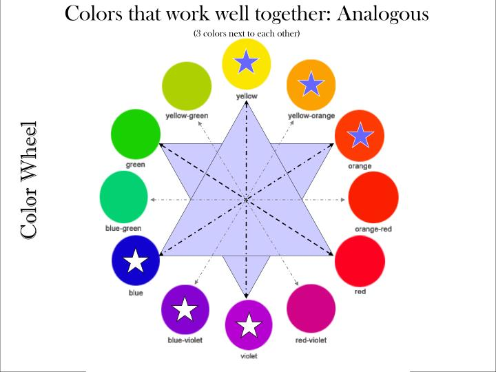 Colors that work well together: Analogous