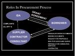 roles in procurement process