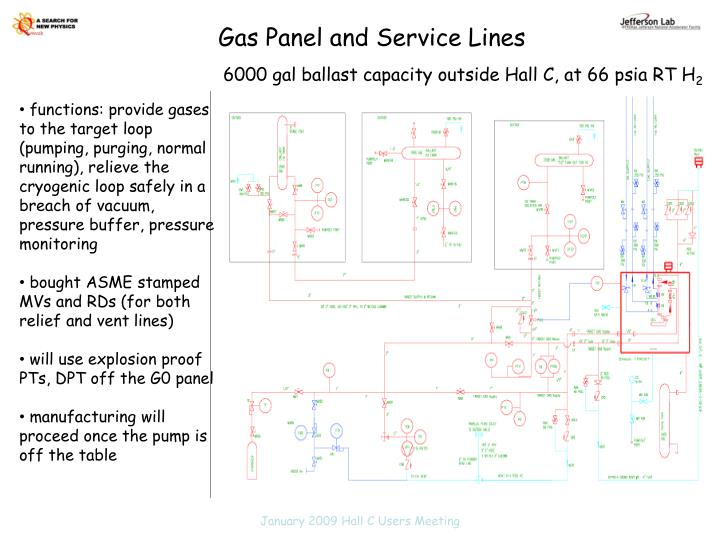 Gas Panel and Service Lines