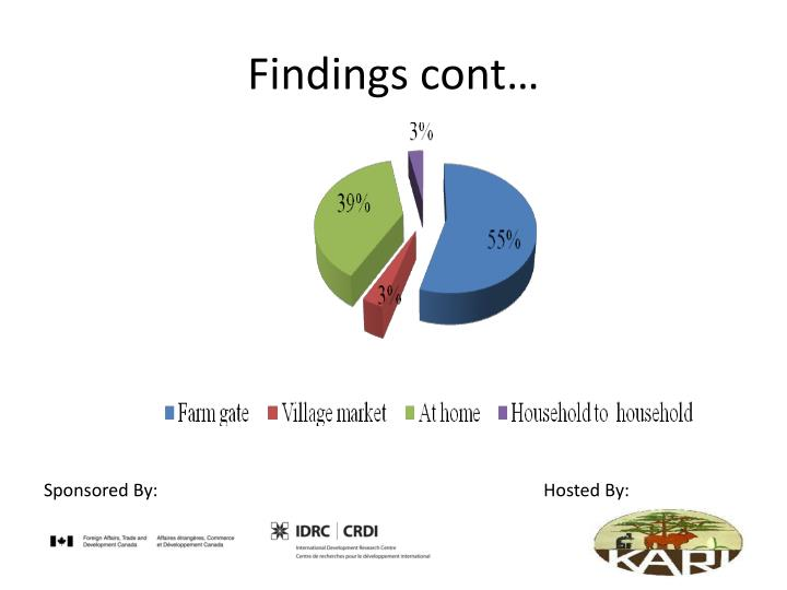 Findings cont…