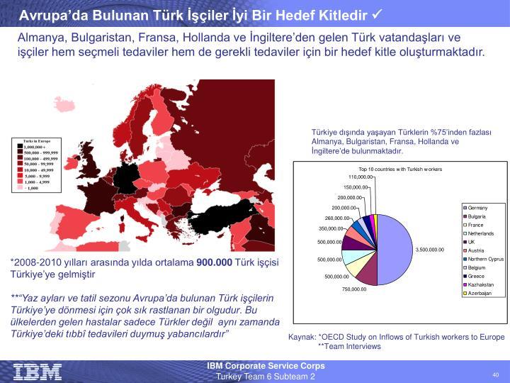 Avrupa'da Bulunan Türk İşçiler İyi Bir Hedef Kitledir