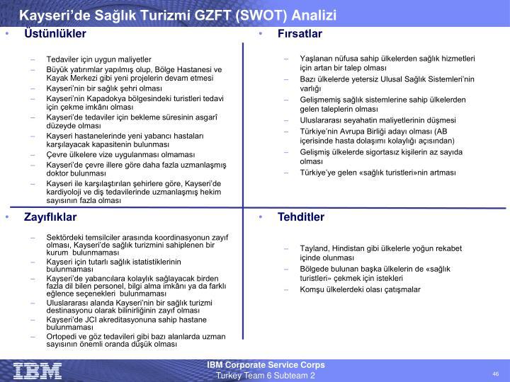 Kayseri'de Sağlık Turizmi GZFT (SWOT)