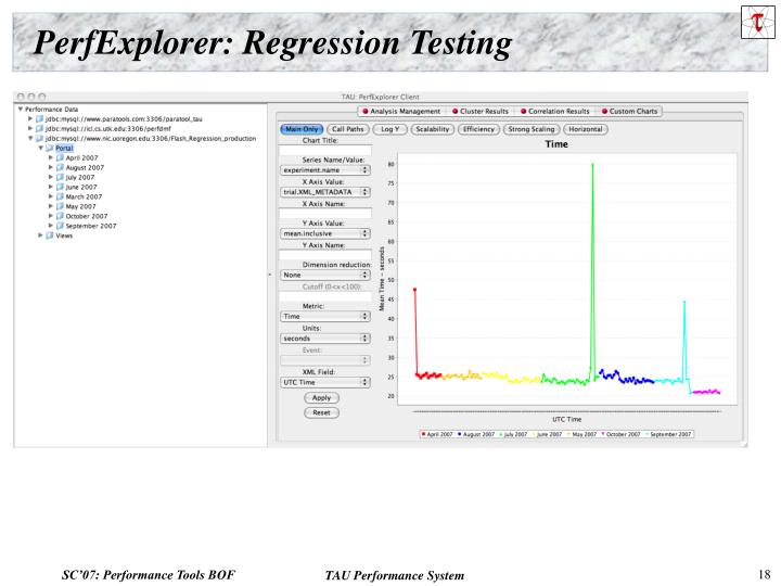 PerfExplorer: Regression Testing