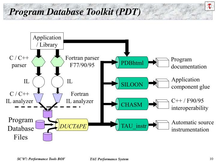 Program Database Toolkit (PDT)