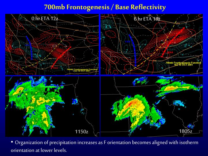 700mb Frontogenesis / Base Reflectivity