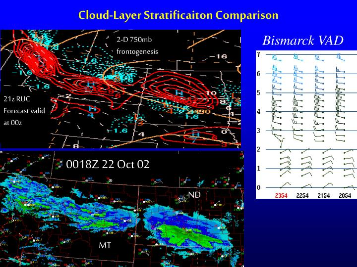 Cloud-Layer Stratificaiton Comparison