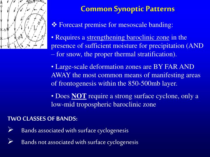 Common Synoptic Patterns