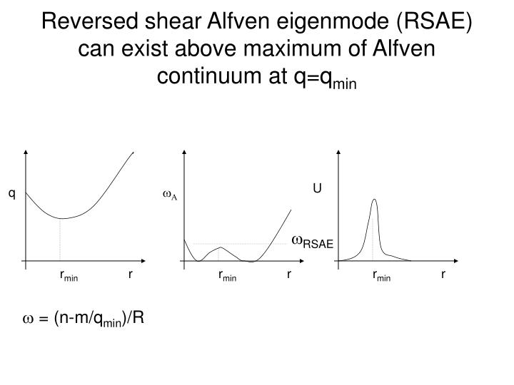 Reversed shear Alfven eigenmode (RSAE) can exist above maximum of Alfven continuum at q=q
