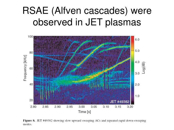 RSAE (Alfven cascades) were observed in JET plasmas