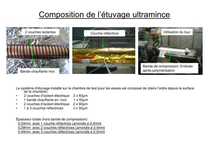 Composition de l tuvage ultramince